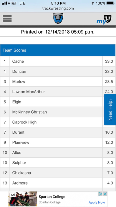 1st day standings