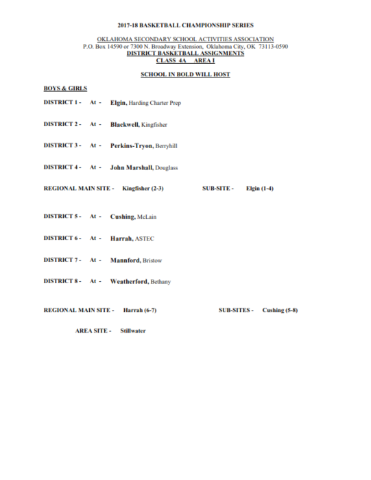 Class 4A District and Playoff Assignments